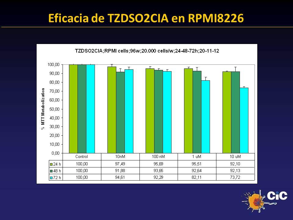 Eficacia de TZDSO2CIA en RPMI8226