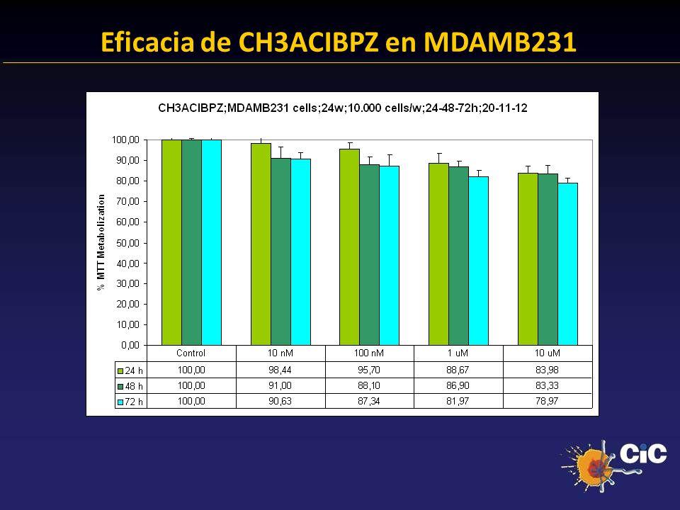 Eficacia de CH3ACIBPZ en MDAMB231