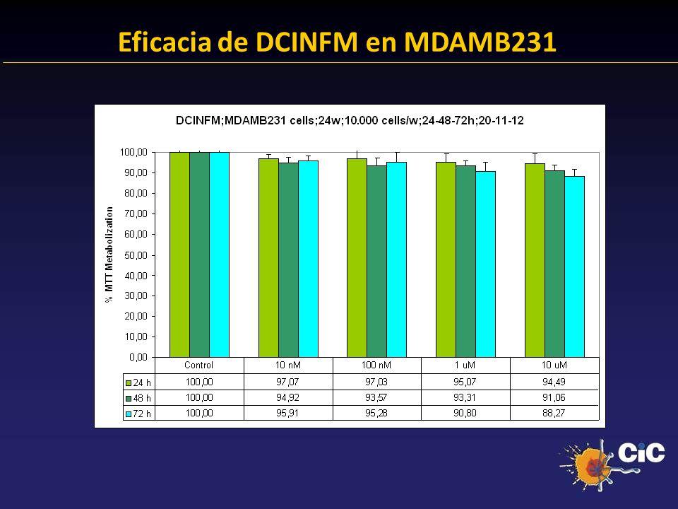 Eficacia de DCINFM en MDAMB231