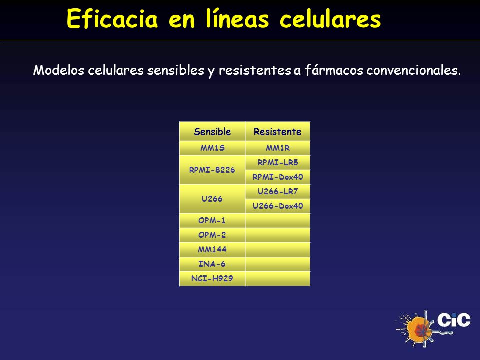 Eficacia en líneas celulares