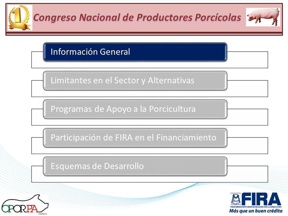 Congreso Nacional de Productores Porcícolas