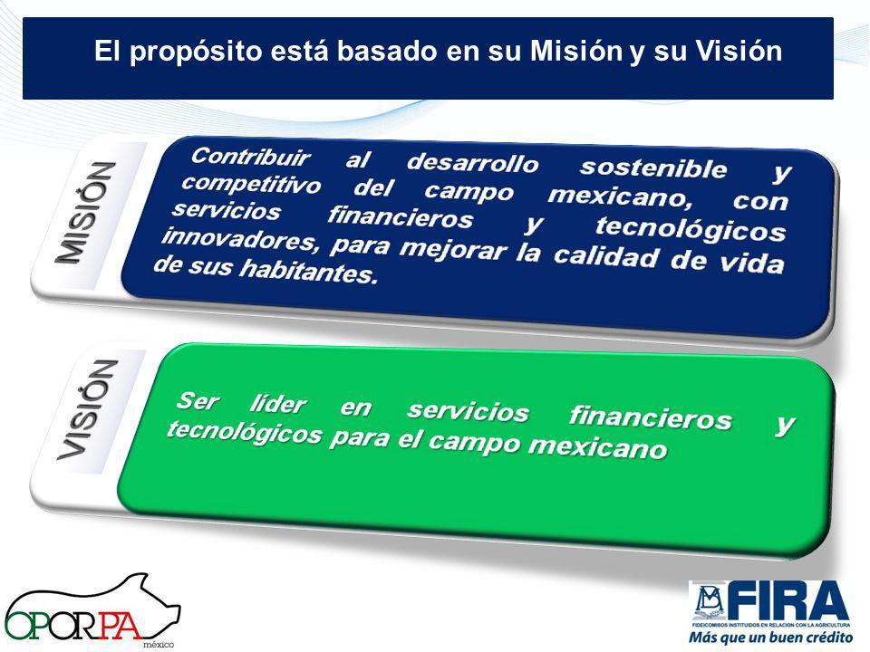 El propósito está basado en su Misión y su Visión