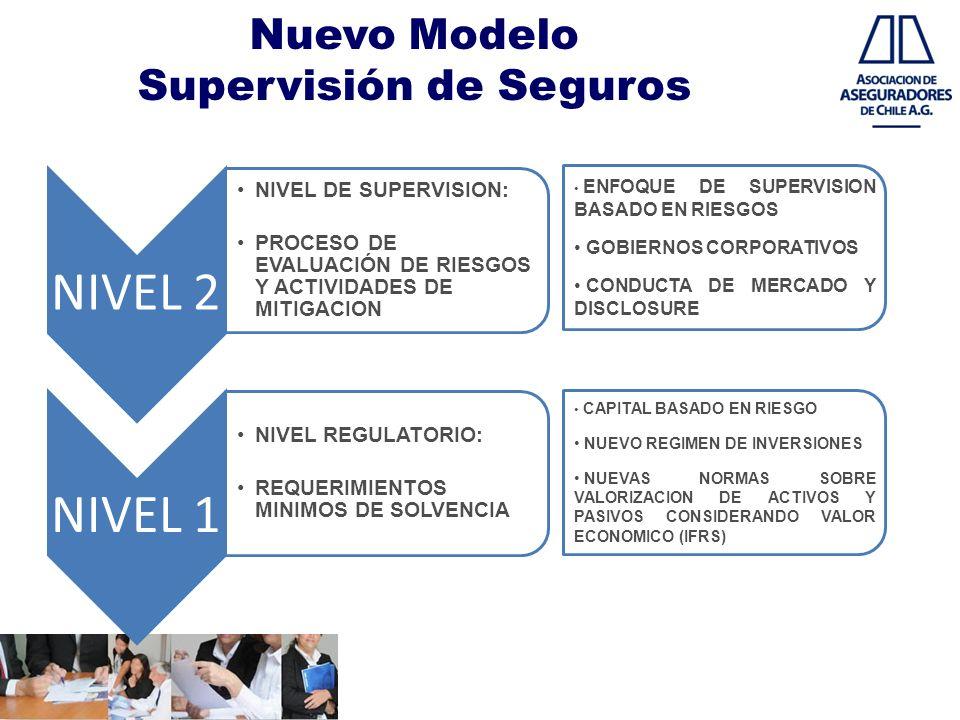 Nuevo Modelo Supervisión de Seguros