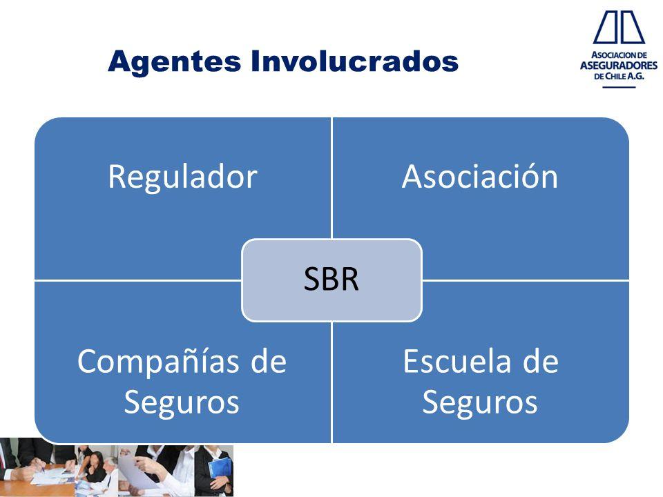 Agentes Involucrados SBR Regulador Asociación Compañías de Seguros
