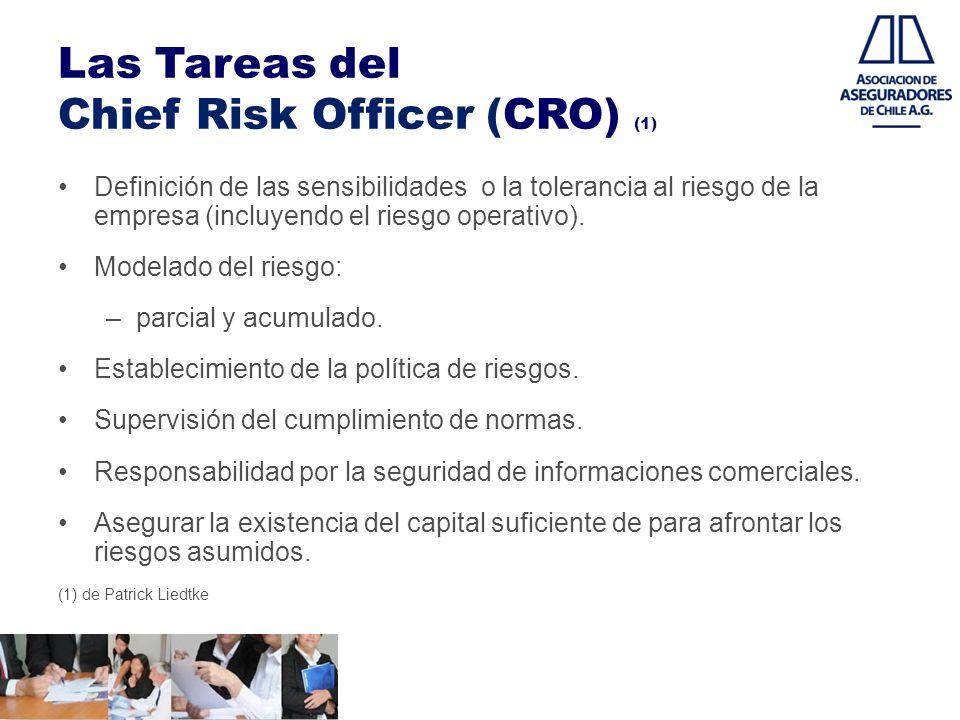 Las Tareas del Chief Risk Officer (CRO) (1)