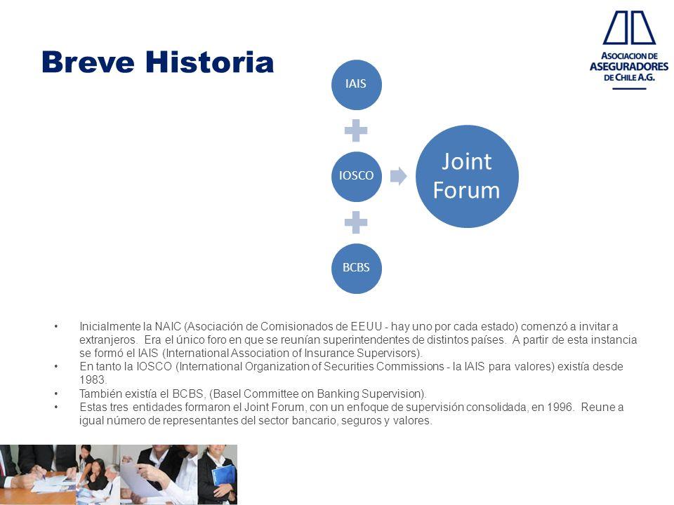 Breve Historia IAIS. IOSCO. BCBS. Joint Forum.