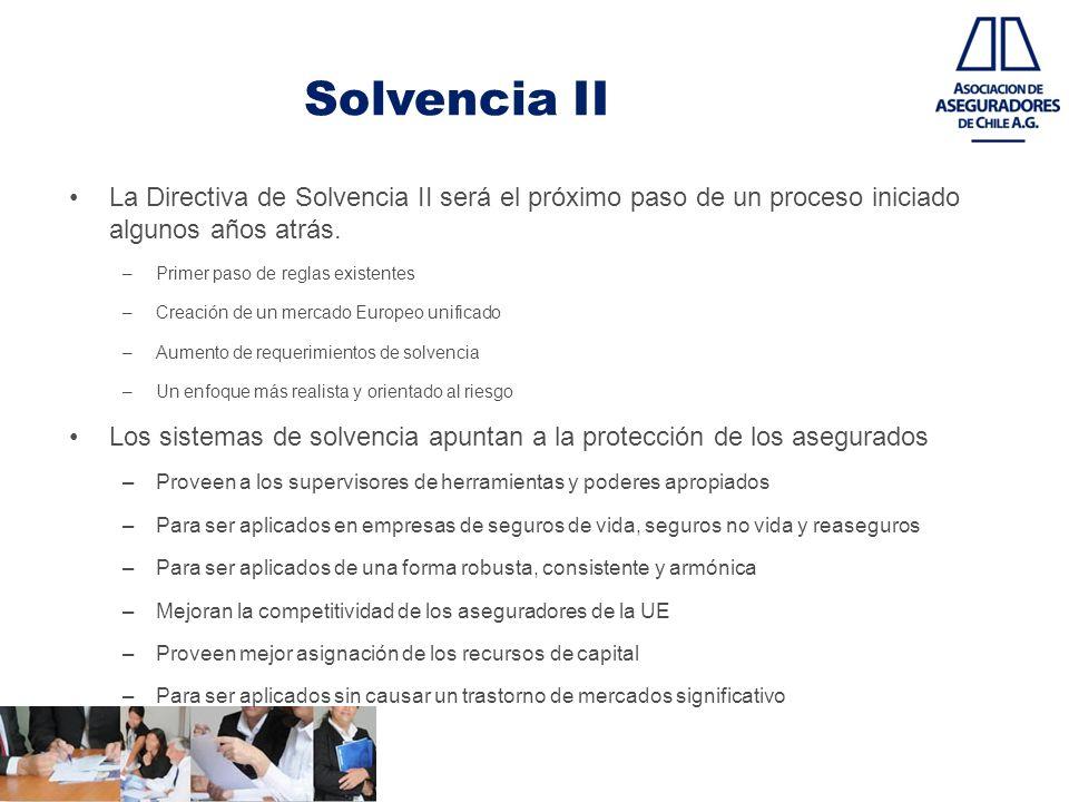 Solvencia II La Directiva de Solvencia II será el próximo paso de un proceso iniciado algunos años atrás.