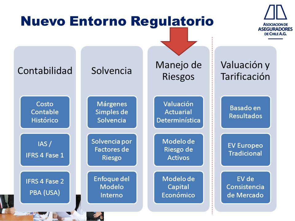 Nuevo Entorno Regulatorio