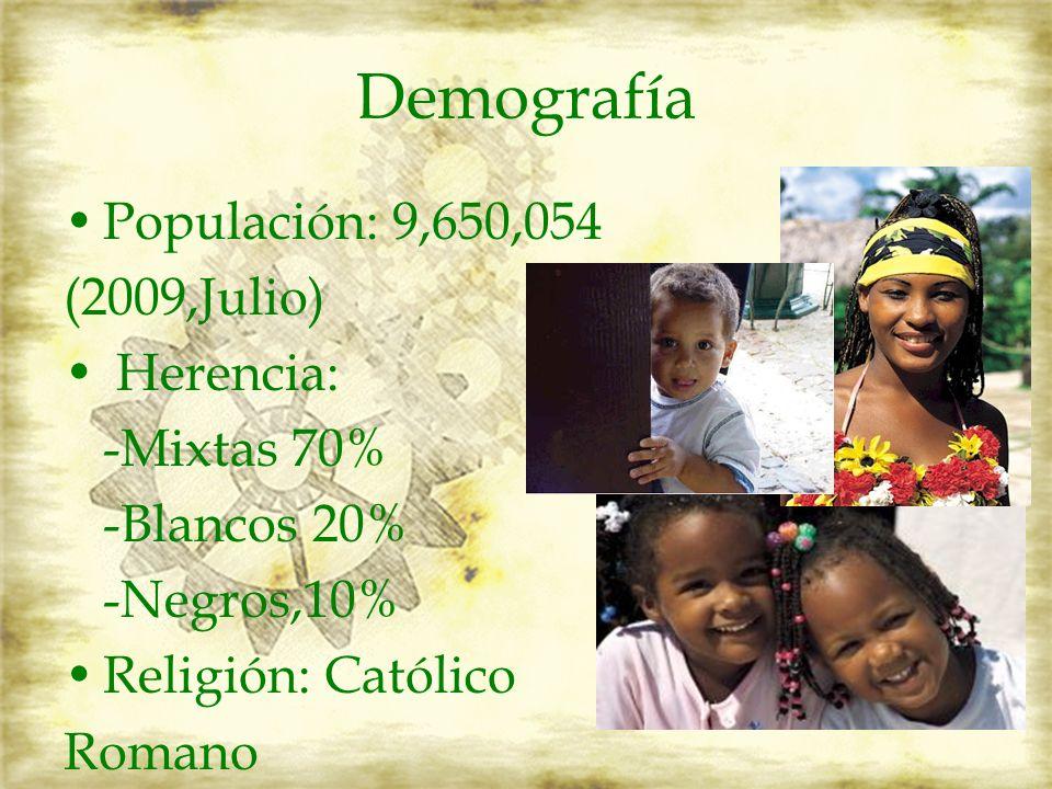 Demografía Populación: 9,650,054 (2009,Julio) Herencia: -Mixtas 70%