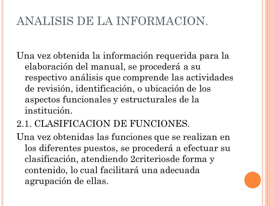 ANALISIS DE LA INFORMACION.