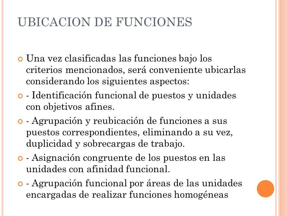 UBICACION DE FUNCIONES