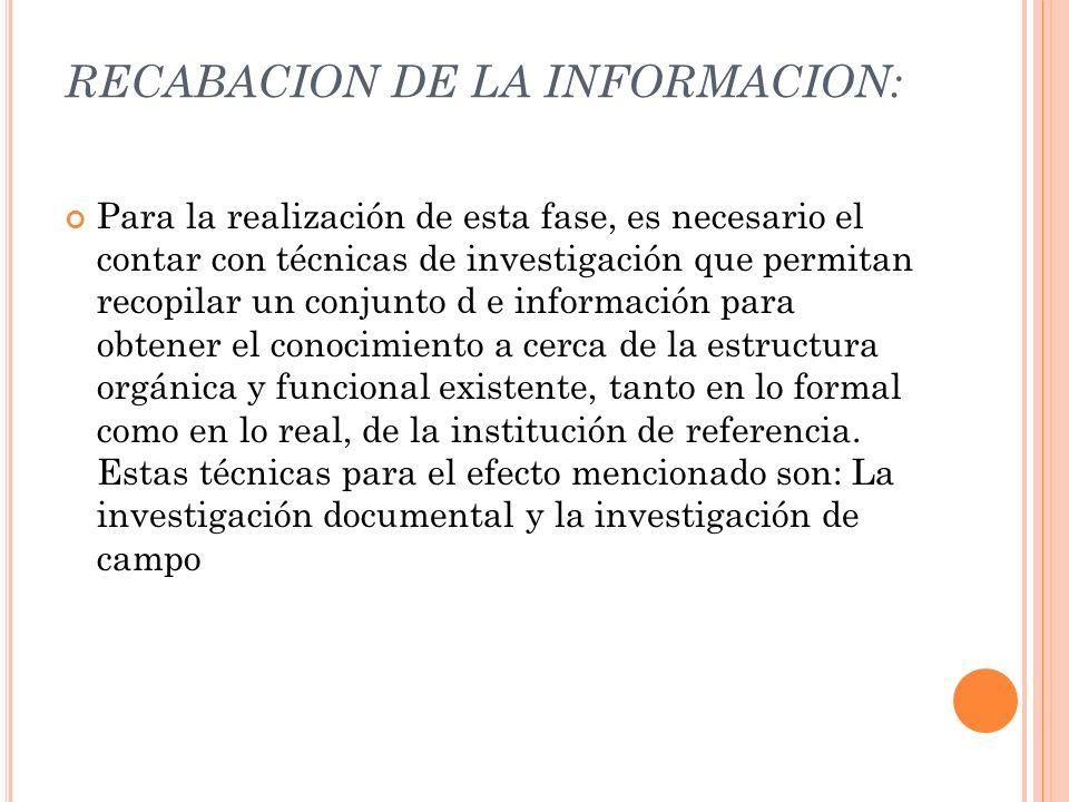 RECABACION DE LA INFORMACION: