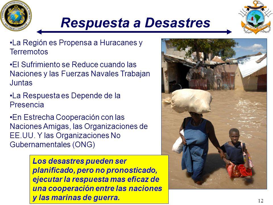 Respuesta a Desastres La Región es Propensa a Huracanes y Terremotos