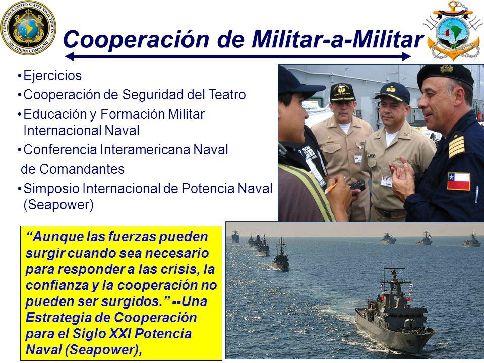 Cooperación de Militar-a-Militar