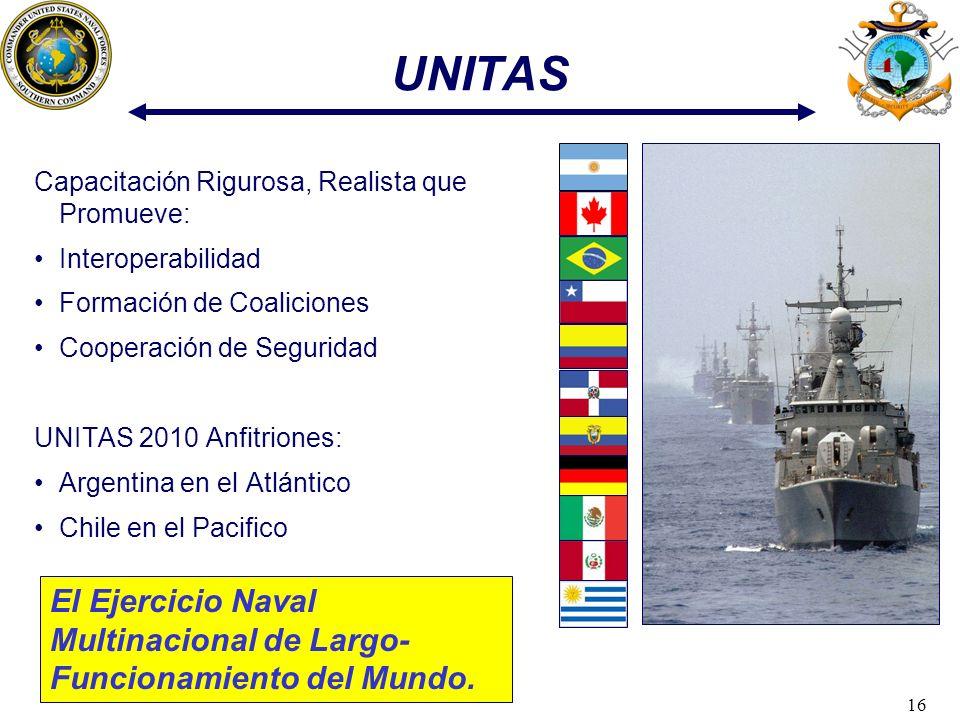 UNITAS Capacitación Rigurosa, Realista que Promueve: Interoperabilidad. Formación de Coaliciones.