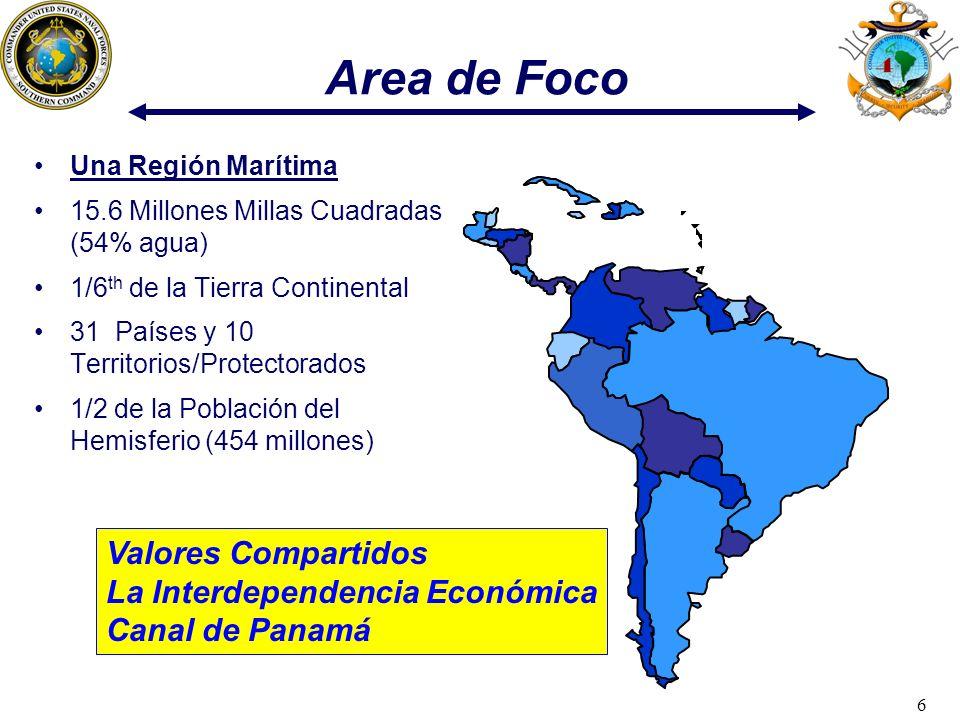 Area de Foco Valores Compartidos La Interdependencia Económica
