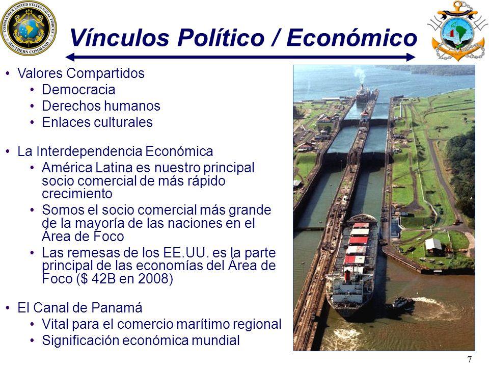 Vínculos Político / Económico