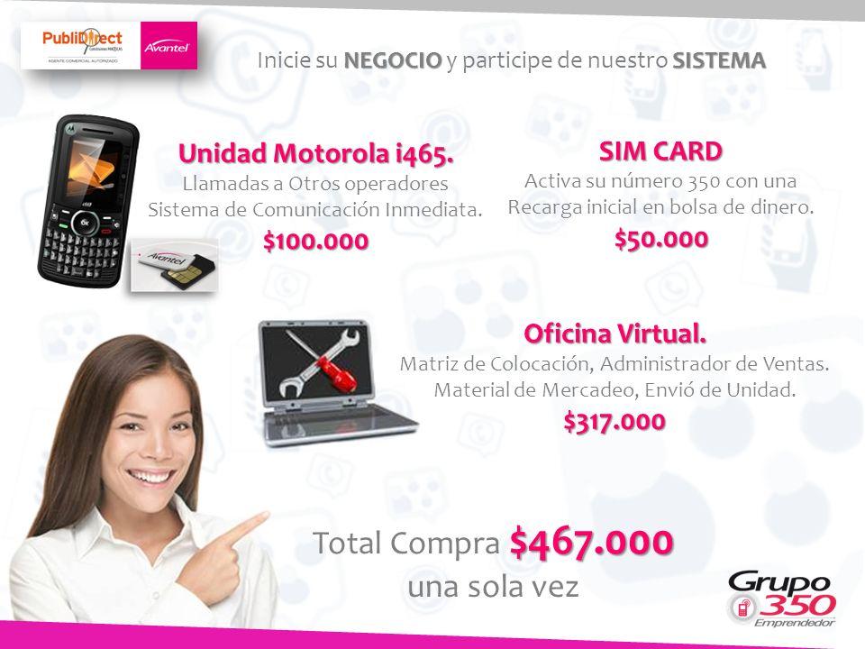Total Compra $467.000 una sola vez Unidad Motorola i465. SIM CARD