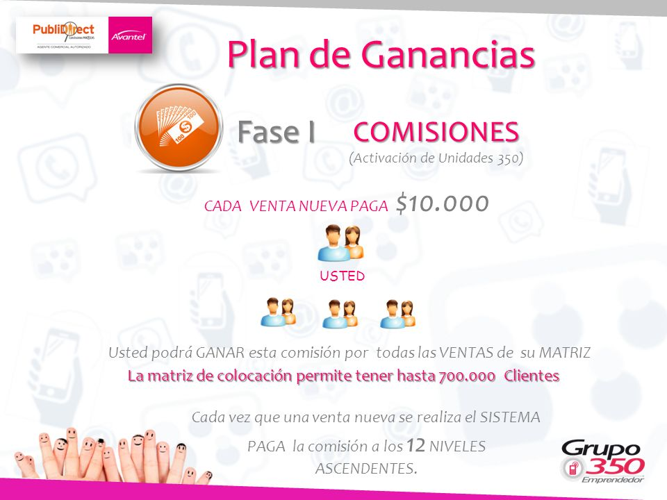 Plan de Ganancias Fase I COMISIONES CADA VENTA NUEVA PAGA $10.000