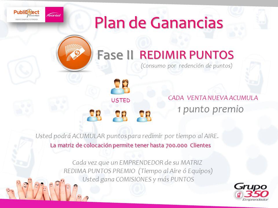 Plan de Ganancias Fase II REDIMIR PUNTOS 1 punto premio