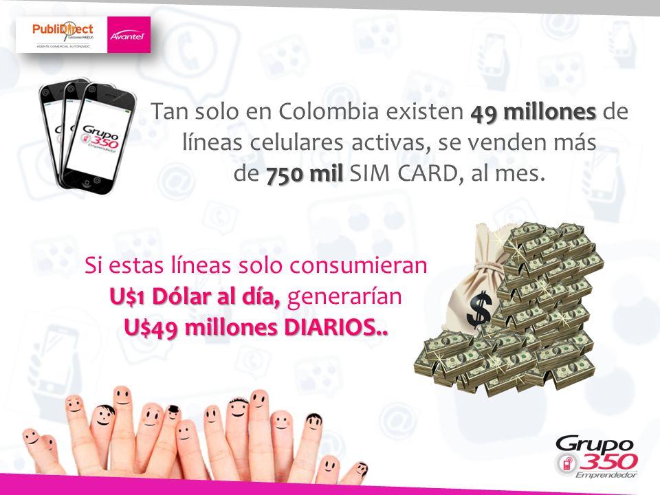 Tan solo en Colombia existen 49 millones de