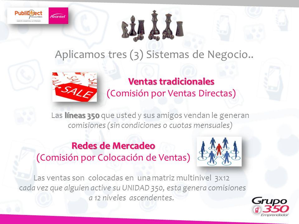 Aplicamos tres (3) Sistemas de Negocio..
