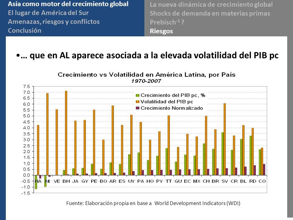 … que en AL aparece asociada a la elevada volatilidad del PIB pc