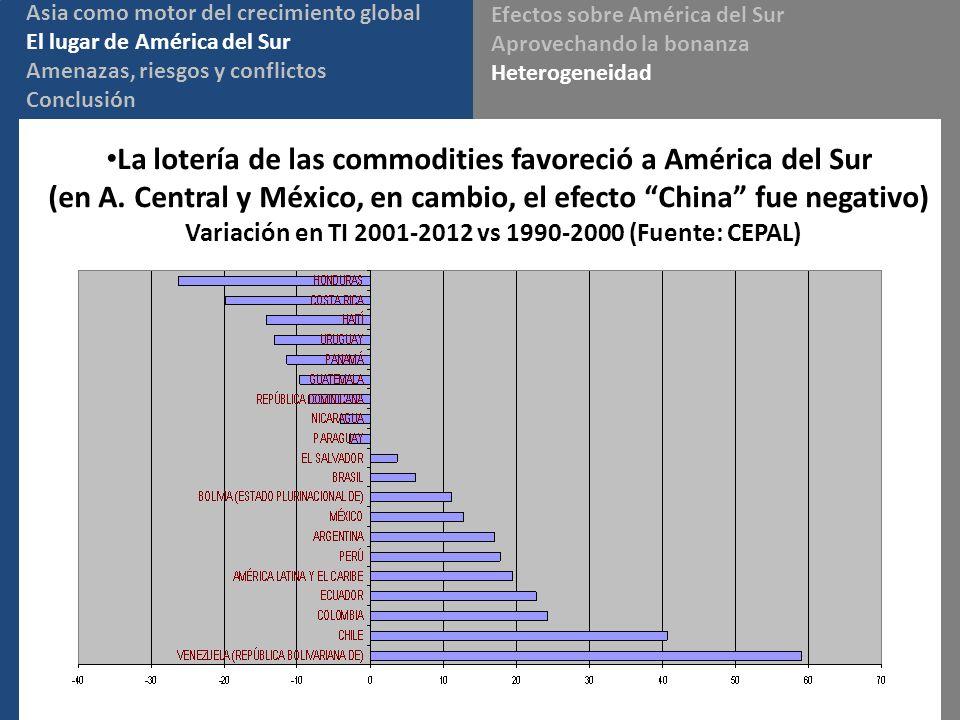 La lotería de las commodities favoreció a América del Sur