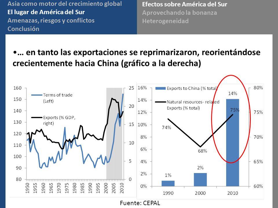 Asia como motor del crecimiento global