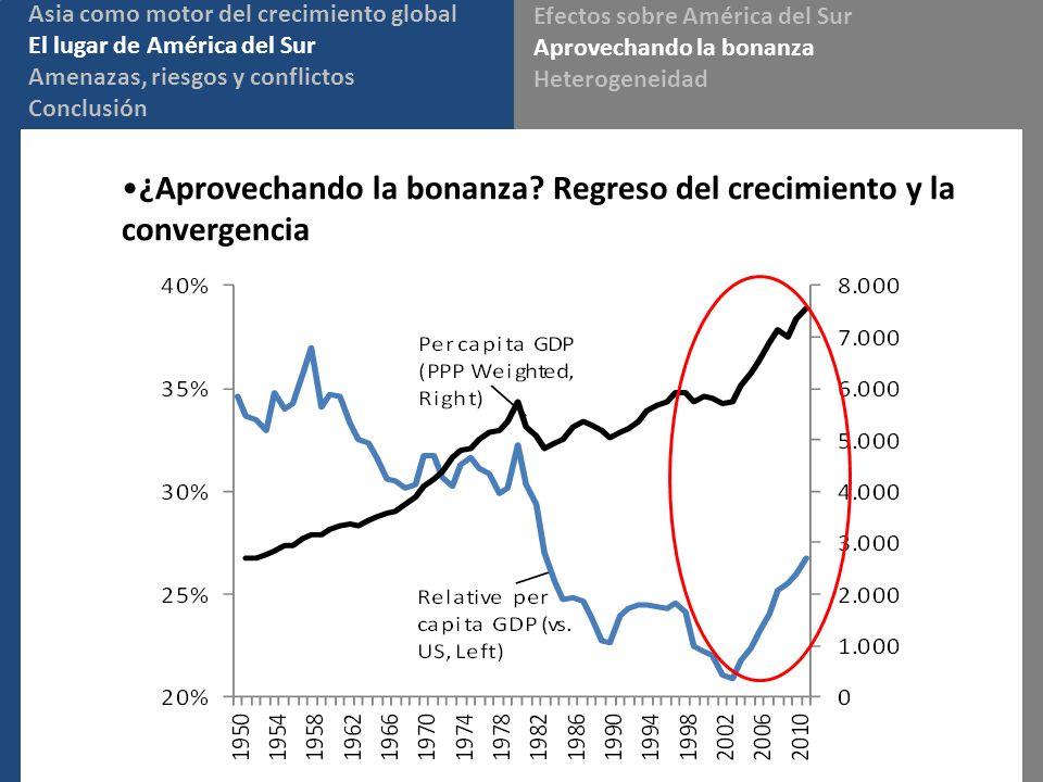 ¿Aprovechando la bonanza Regreso del crecimiento y la convergencia