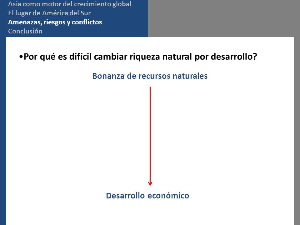 Bonanza de recursos naturales