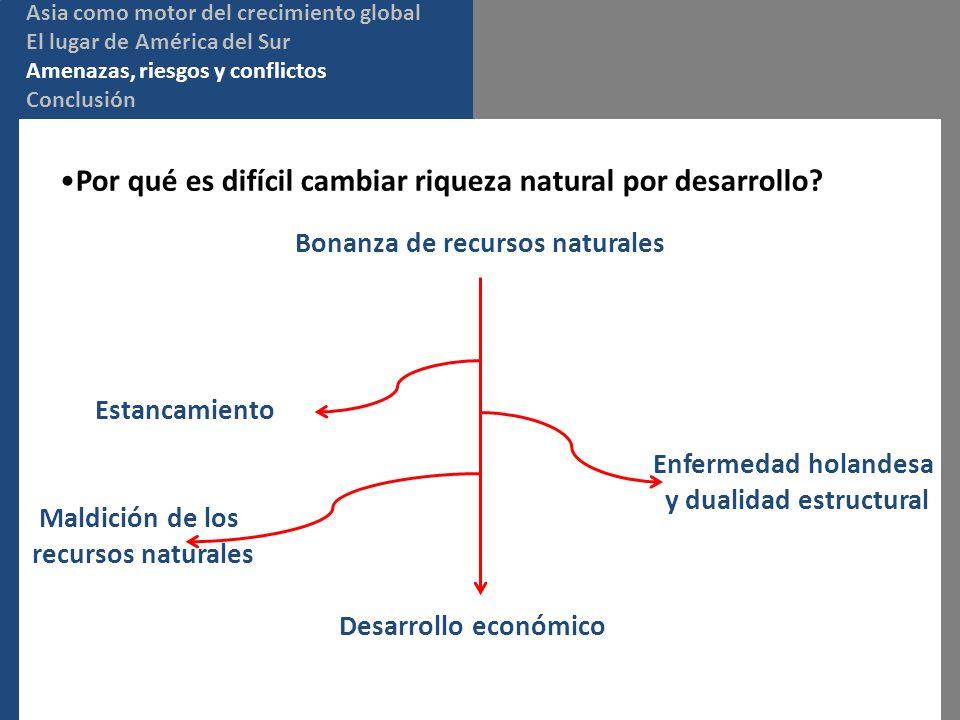 Bonanza de recursos naturales y dualidad estructural