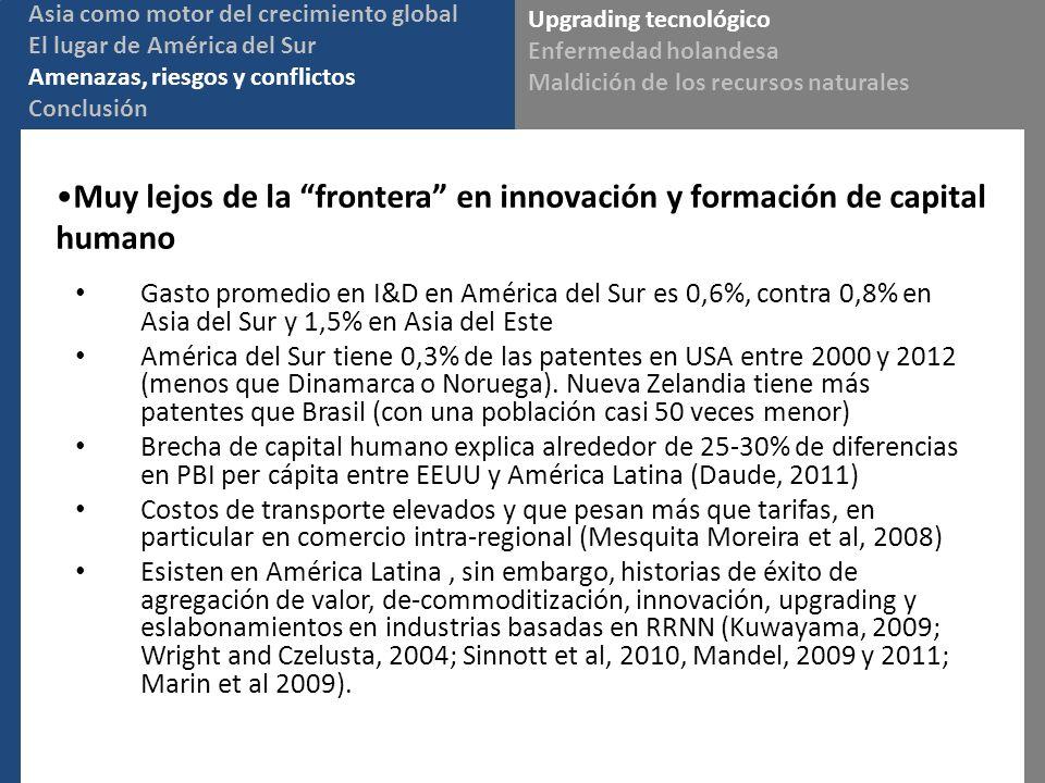 Muy lejos de la frontera en innovación y formación de capital humano