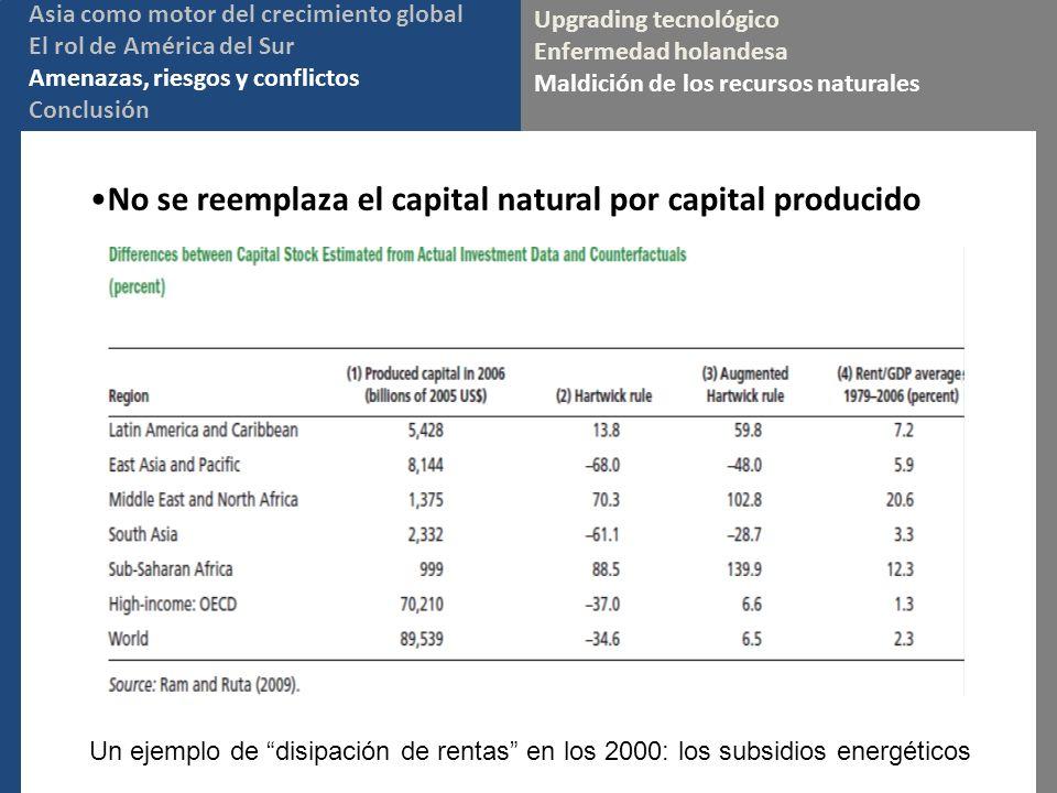 No se reemplaza el capital natural por capital producido