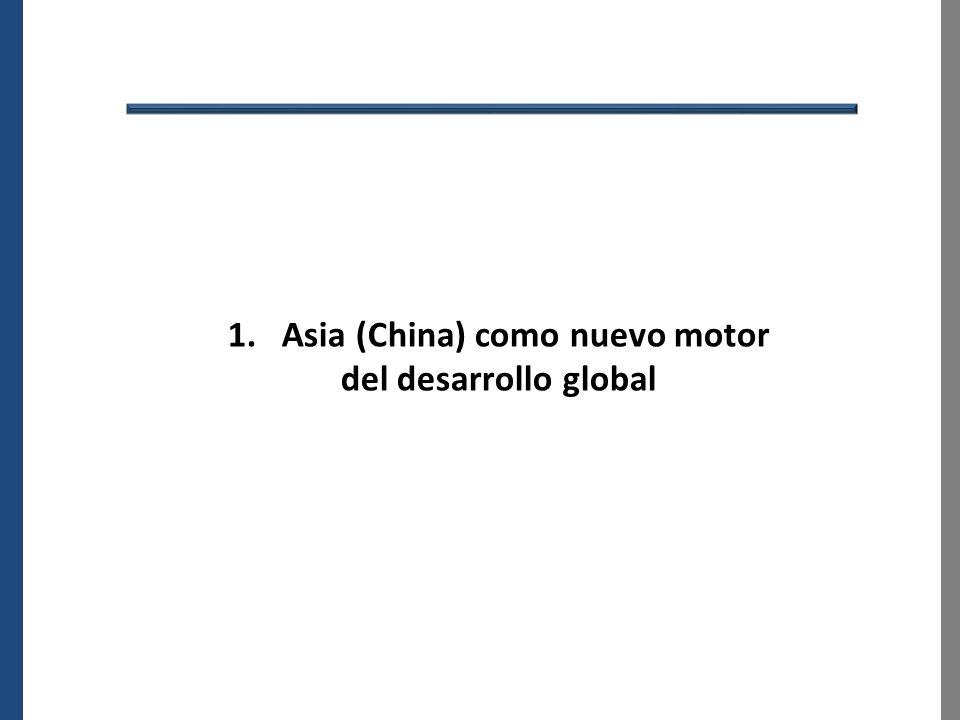 1. Asia (China) como nuevo motor