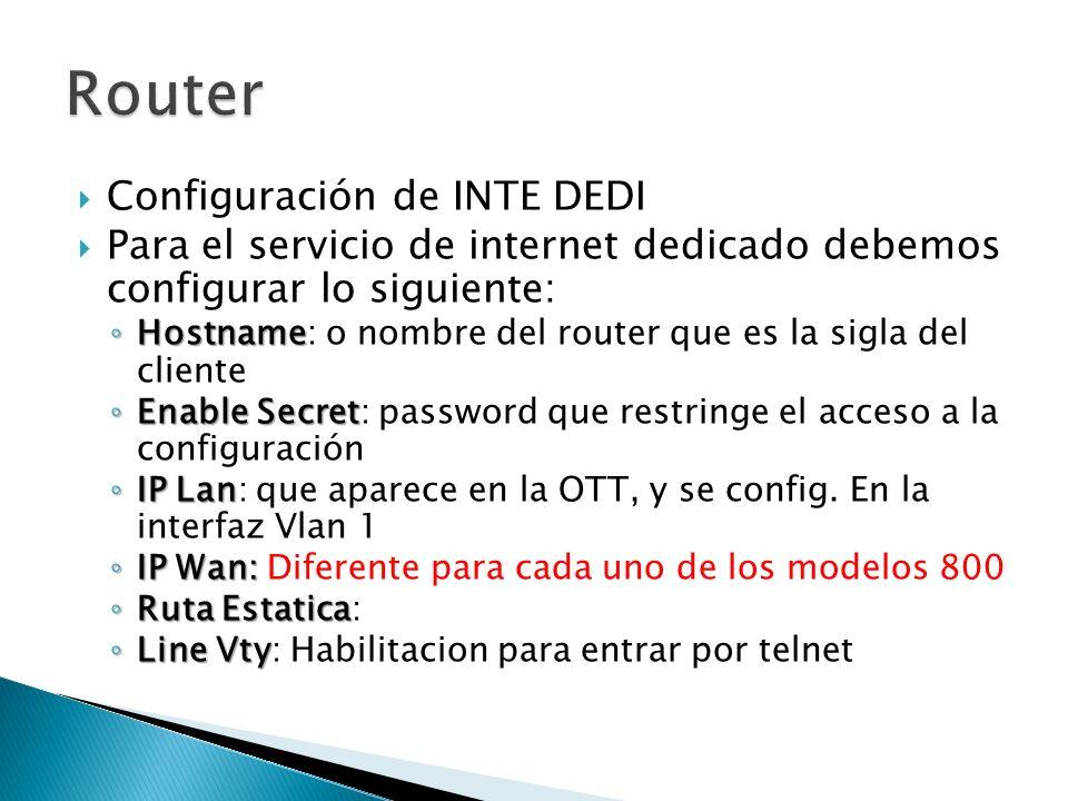 Router Configuración de INTE DEDI