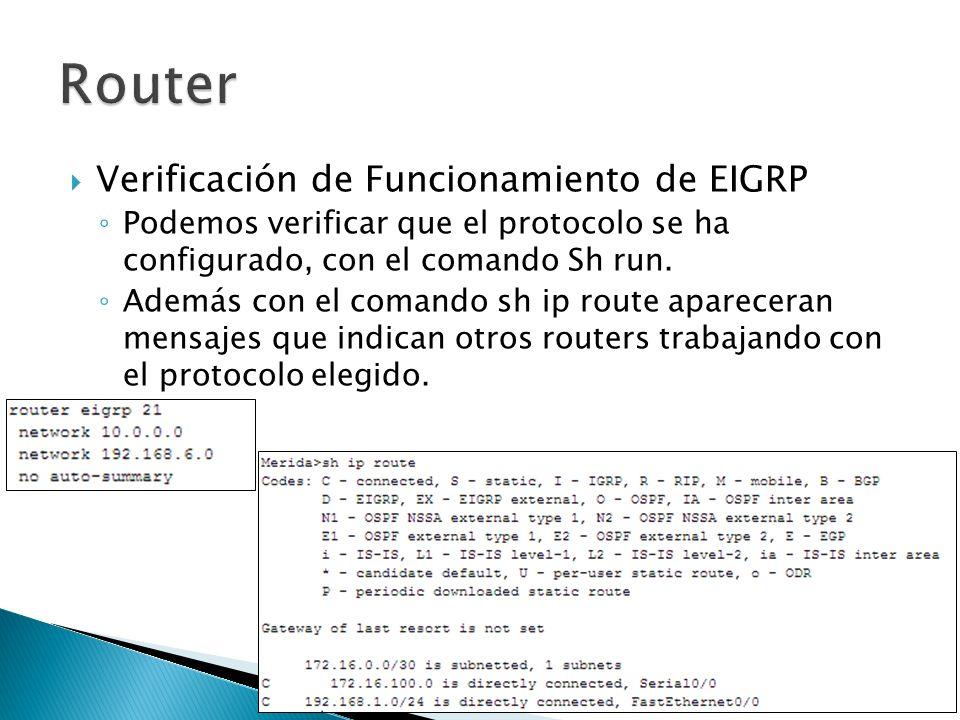 Router Verificación de Funcionamiento de EIGRP