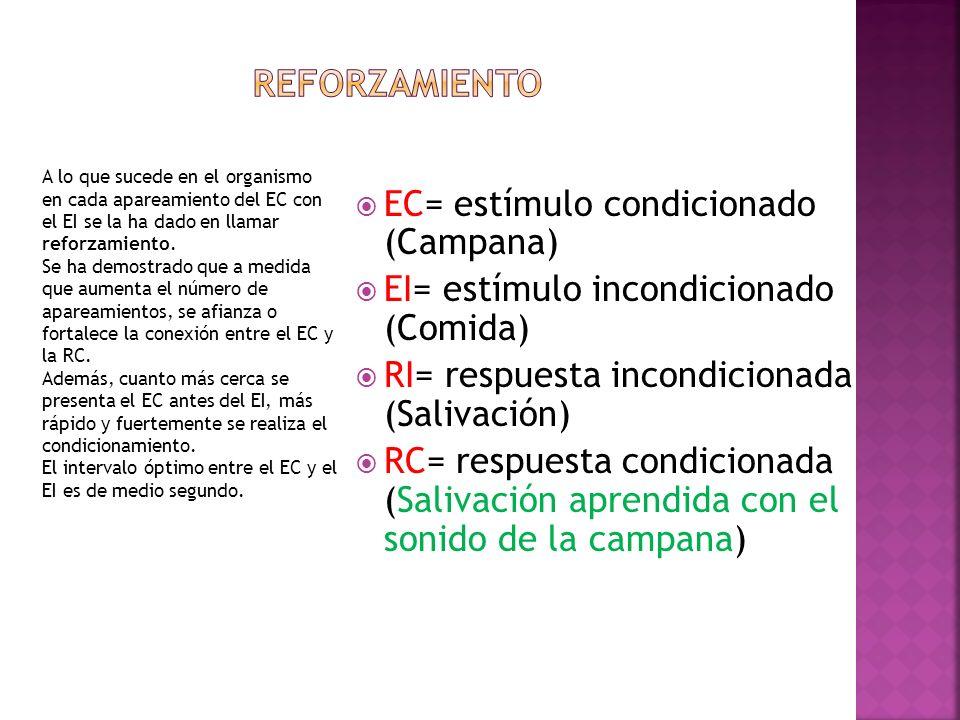 REFORZAMIENTO EC= estímulo condicionado (Campana)