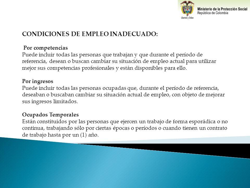 CONDICIONES DE EMPLEO INADECUADO: