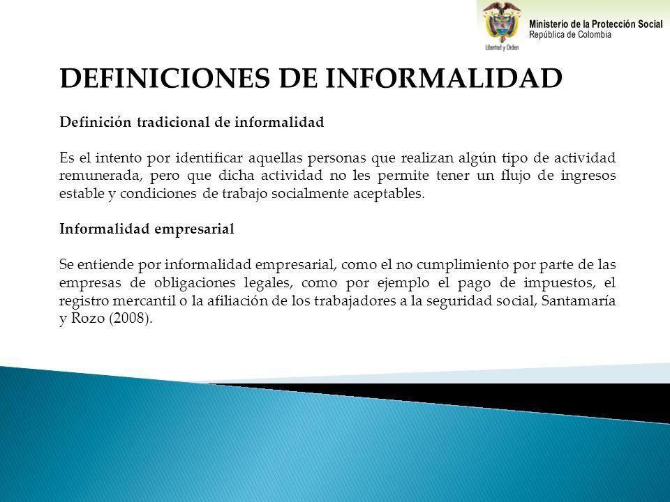 DEFINICIONES DE INFORMALIDAD