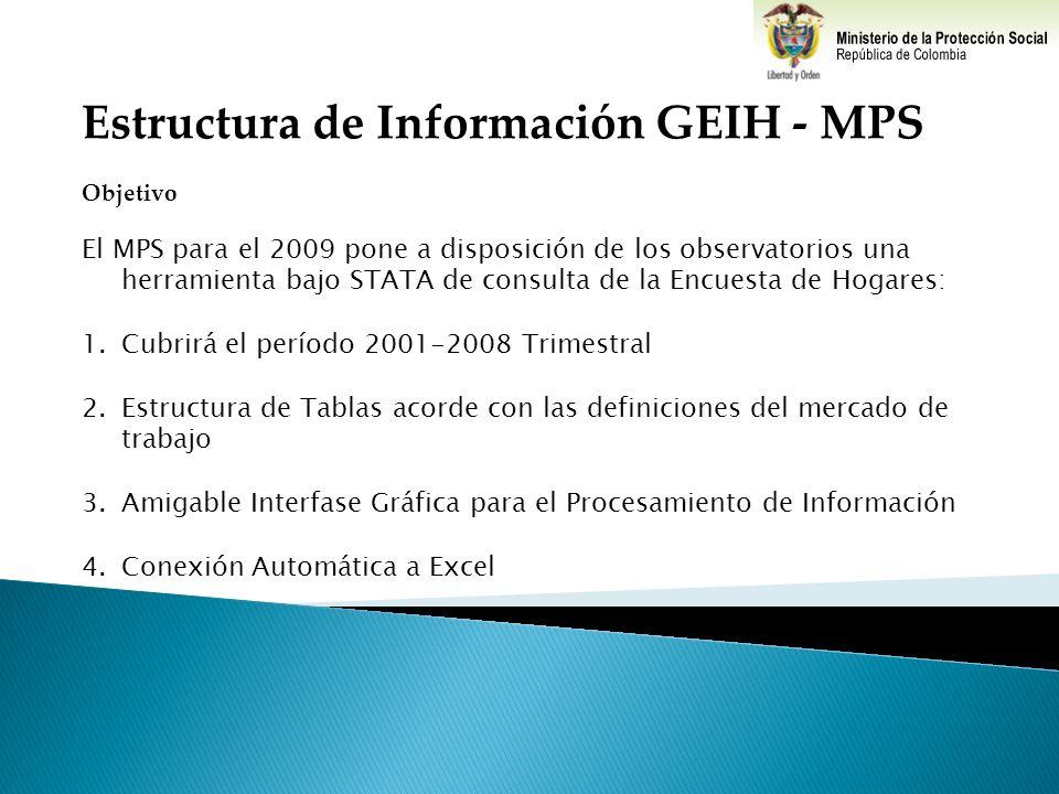 Estructura de Información GEIH - MPS