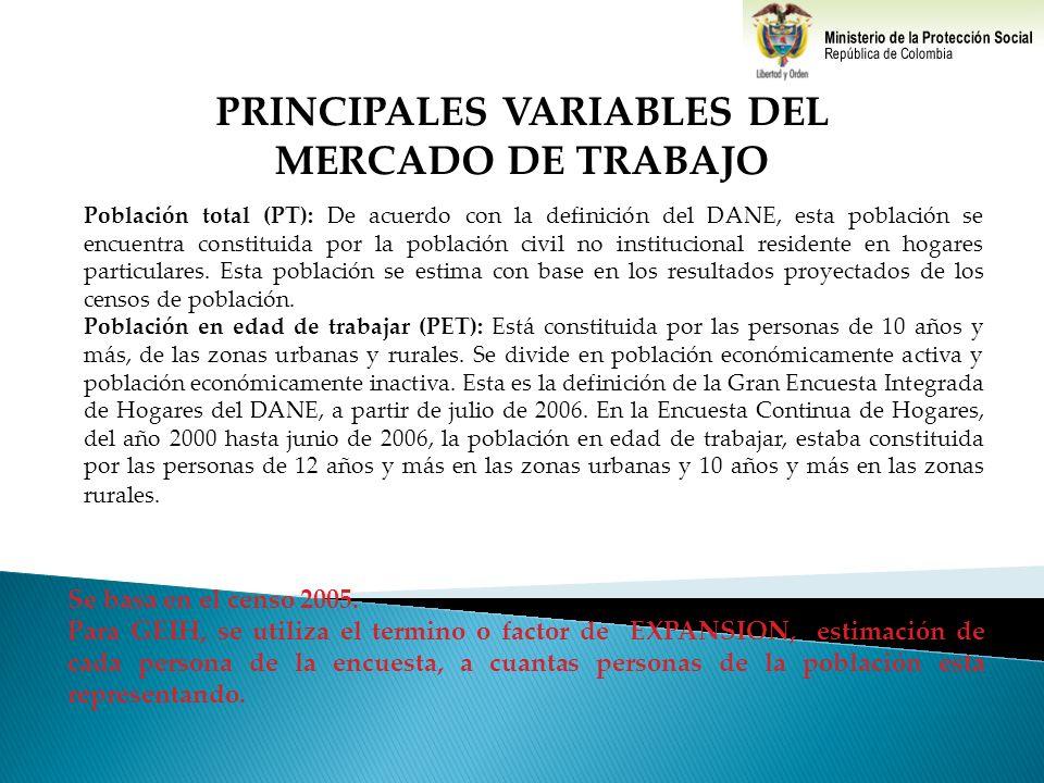 PRINCIPALES VARIABLES DEL MERCADO DE TRABAJO