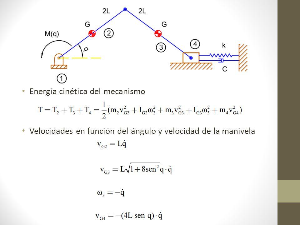 Energía cinética del mecanismo