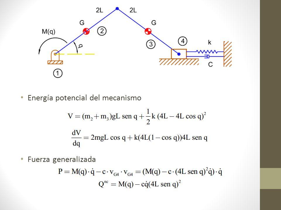 Energía potencial del mecanismo