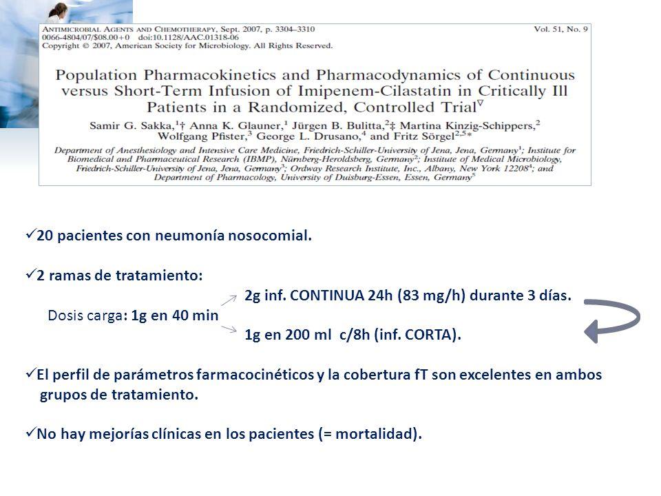 20 pacientes con neumonía nosocomial.