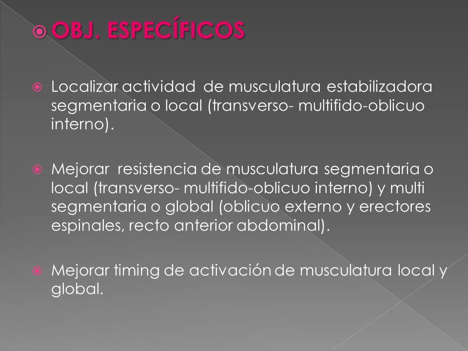 OBJ. ESPECÍFICOS Localizar actividad de musculatura estabilizadora segmentaria o local (transverso- multifido-oblicuo interno).
