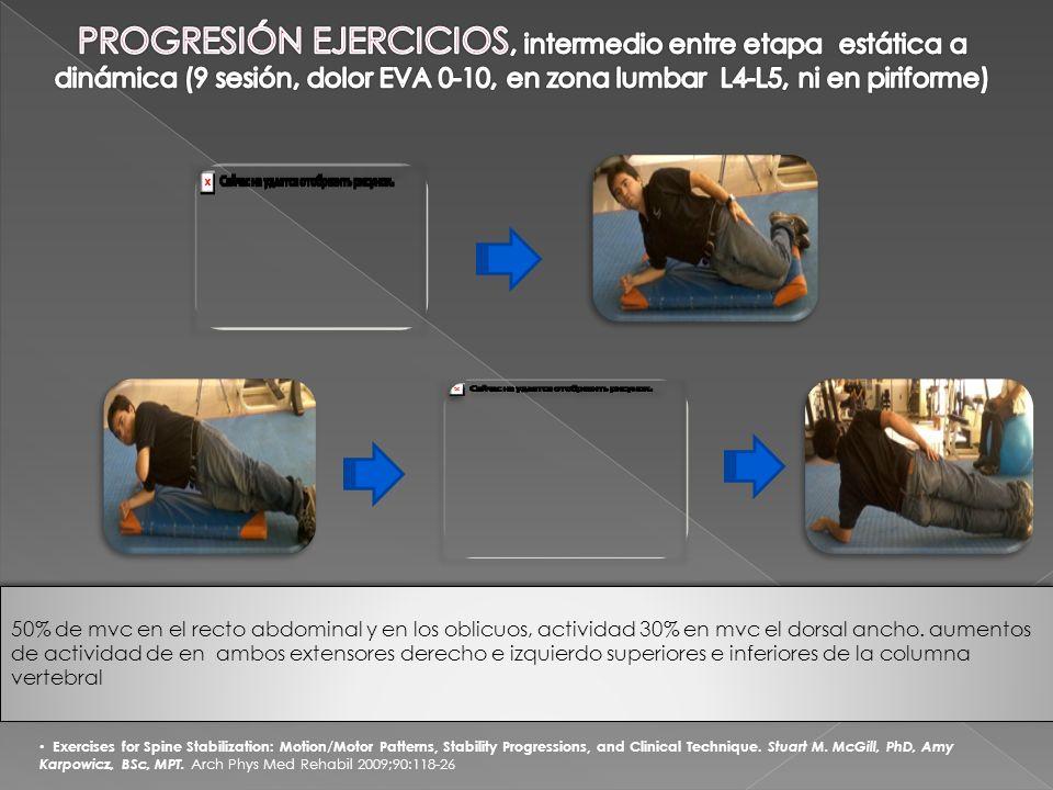 PROGRESIÓN EJERCICIOS, intermedio entre etapa estática a dinámica (9 sesión, dolor EVA 0-10, en zona lumbar L4-L5, ni en piriforme)