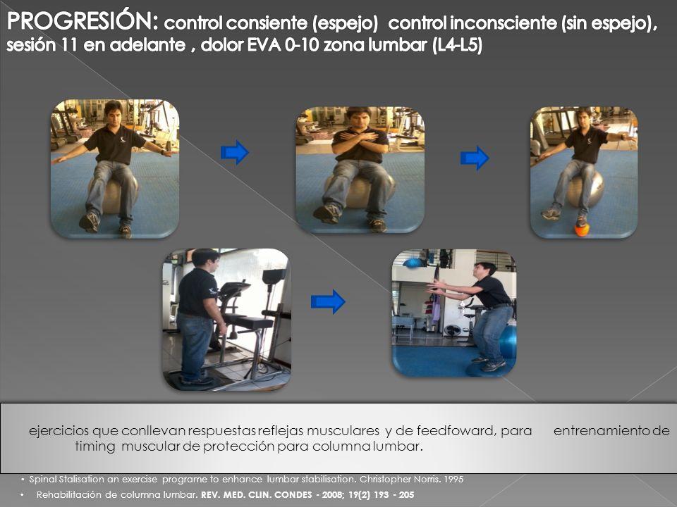 PROGRESIÓN: control consiente (espejo) control inconsciente (sin espejo), sesión 11 en adelante , dolor EVA 0-10 zona lumbar (L4-L5)