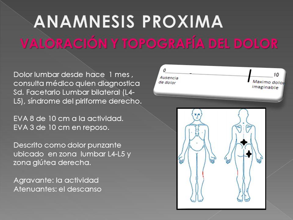 ANAMNESIS PROXIMA VALORACIÓN Y TOPOGRAFÍA DEL DOLOR