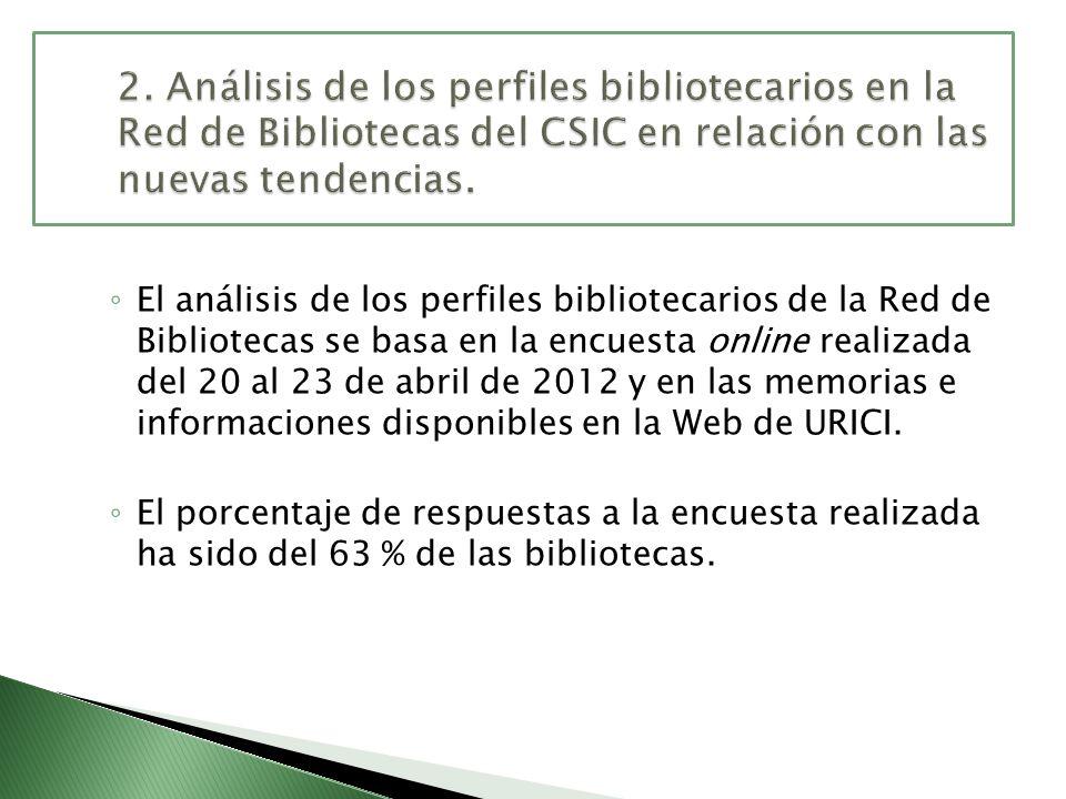 2. Análisis de los perfiles bibliotecarios en la Red de Bibliotecas del CSIC en relación con las nuevas tendencias.
